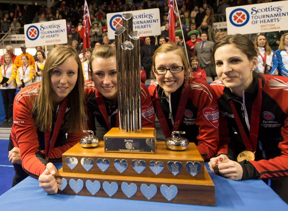 Ontario skip Rachel Homan, left. third Emma Miskew, second Alison Kreviazuk and lead Lisa Weagle pose with the trophy after winning the Scotties Tournament of Hearts in Kingston, Ont., on Sunday, Feb. 24, 2013. (The Canadian Press/Ryan Remiorz)