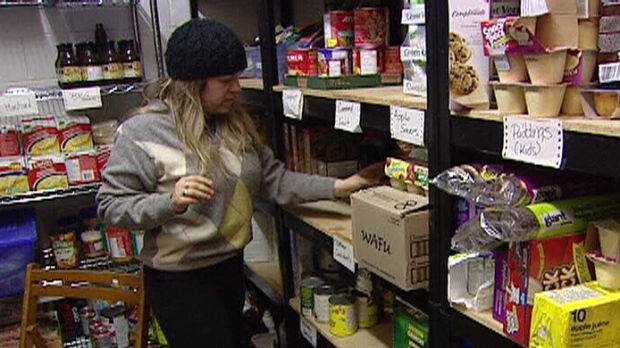 Food Banks In Kitchener And Area