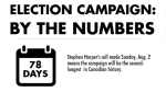 Stephen Harper's Aug. 2 election call means the 2015 campaign will be the second-longest in Canadian history.