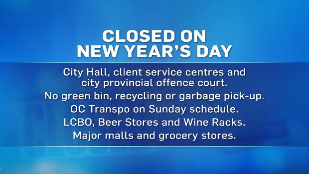Is Polo Park Winnipeg open on New Year's Day - answers.com