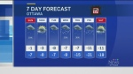CTV Ottawa: Saturday 6 p.m. weather update
