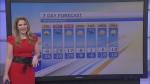 CTV Morning Live Weather Feb 12