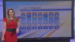 CTV Morning Live Weather Feb 12