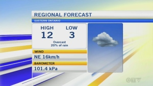 CTV Morning Live Weather May 2