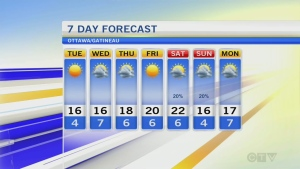 CTV Morning Live Weather May 3