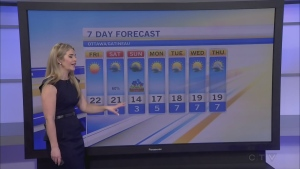 CTV Morning Live Weather May 6