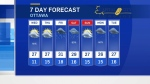 Tuesday midday weather forecast
