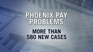 Phoenix pay woes continue