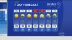 CTV Ottawa: It's going to get hot!