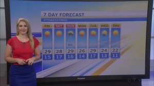 CTV Morning Live Weather August 26
