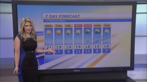 CTV Morning Live Weather Sept 28
