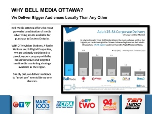 We Deliver Bigger Audiences Locally Than Any Other
