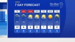 CTV Ottawa: Thursday noon weather update