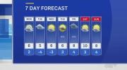 CTV Ottawa: Sunday 6 p.m. weather update