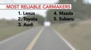 CTV Ottawa: Best/worst vehicles of the year