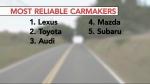 CTV Ottawa: Best/worst vehicles of the year