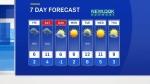 CTV Ottawa: Thursday 6 p.m. weather forecast