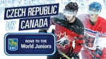 World Junior Hockey Championship