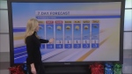 CTV Morning Live Weather Dec 2