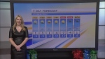 CTV Morning Live Weather Dec 6