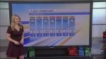 CTV Morning Live Weather Dec 7
