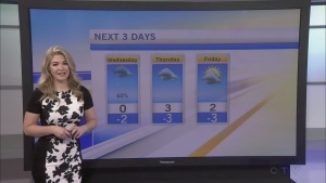 CTV Morning Live News January 18