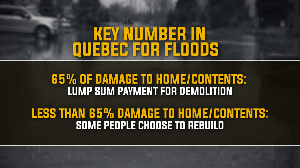 A grim, magic number in Quebec...65 %