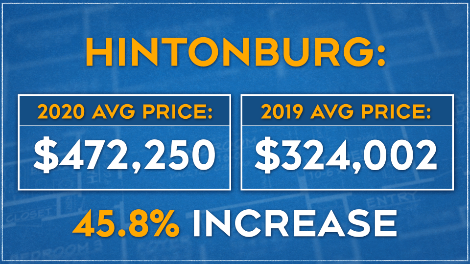 Home prices in Hintonburg