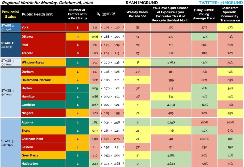 COVID-19 Chart Ryan Imgrund