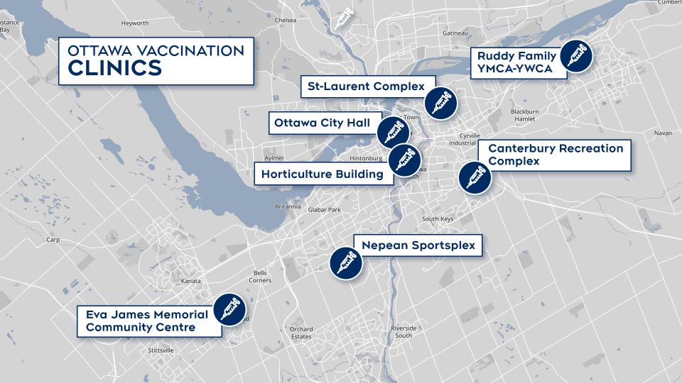 Ottawa Community vaccination clinics